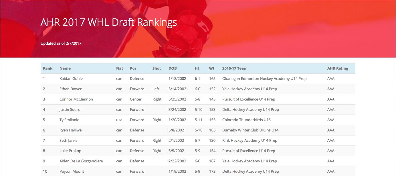AHR WHL Draft Ranking Screenshot